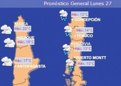 Nbc 6 clima del tiempo